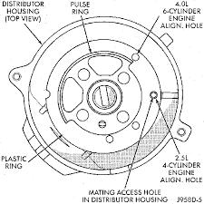 distributor shaft
