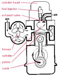 2 stroke diesel
