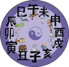 signos del horoscopo chino