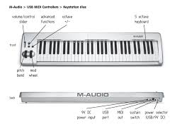 maudio keystation 61es