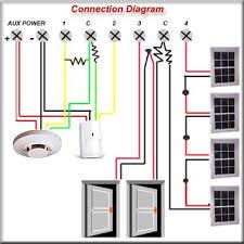 home alarm wiring diagram