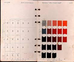 munsell chart