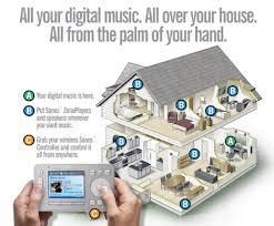 image house digital