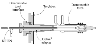 flame photometry