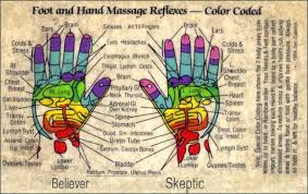 acupressure points hands