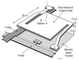 micro bolometer