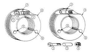locking device