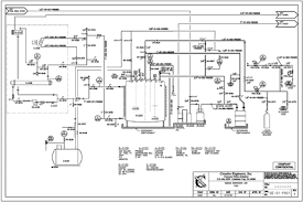 chemical plant layout