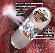 endoscopy capsule