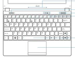 parts of keyboards