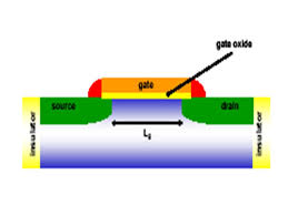 gate oxide
