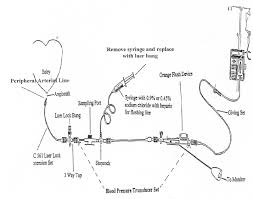 peripheral catheters