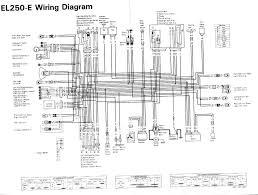 kawasaki diagrams