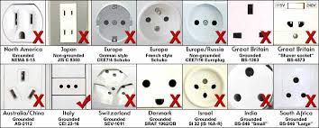 electrical outlets italy