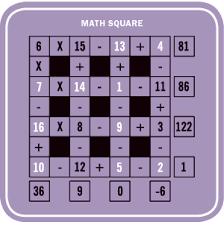 math square