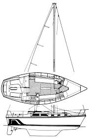 allmand sailboat
