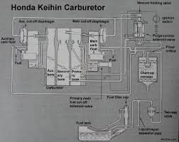 keihin carburetor jets