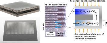 microchannel reactors