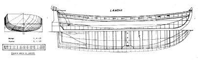 planos de botes