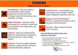 coshh symbols