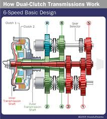13 speed transmissions