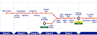 central line tube