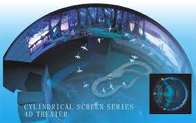 4d theaters