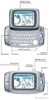 hiptop sidekick phone