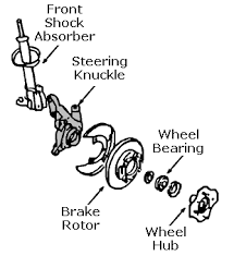 knuckle steering