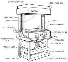plastic vacuum forming machine