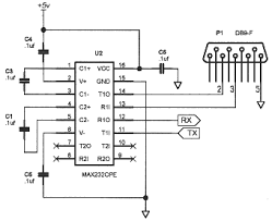 rs 232 interface