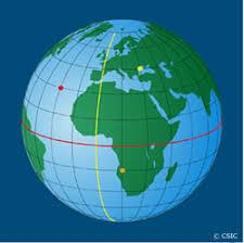 ecuador meridiano