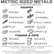 metal shapes