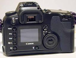 left handed camera