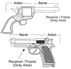 partes de un arma