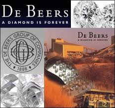 debeers right hand ring