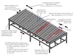 pin table