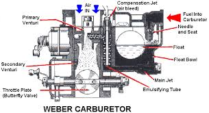 carburetor toyota