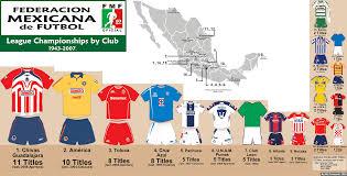club mexico