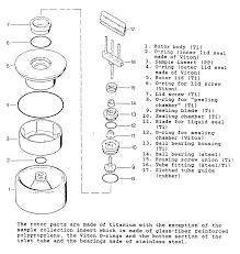rotor parts