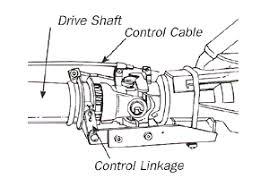drive shaft couplings