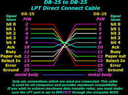 direct parallel cable