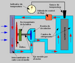 diagrama de refrigeracion
