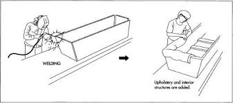 coffin parts
