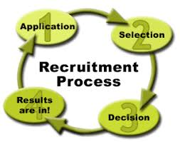 recruitment and selection stages