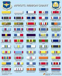 army rotc ribbons