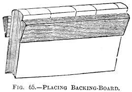 backing board