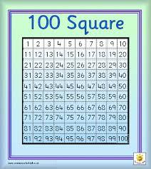 100 square chart