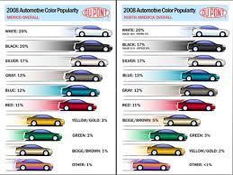 colores de carros