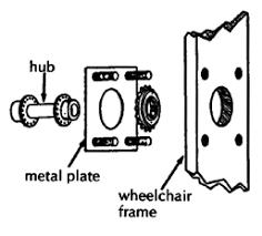 bicycle wheel axle